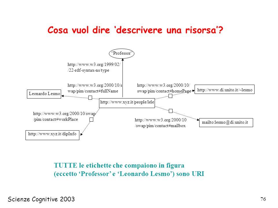 Scienze Cognitive 2003 76 Cosa vuol dire descrivere una risorsa? http://www.w3.org/2000/10/ swap/pim/contact#homePage http://www.w3.org/2000/10 /swap/