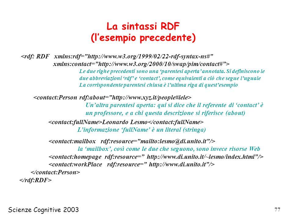 Scienze Cognitive 2003 77 <rdf: RDF xmlns:rdf=http://www.w3.org/1999/02/22-rdf-syntax-ns# xmlns:contact=http://www.w3.org/2000/10/swap/pim/contact#> L