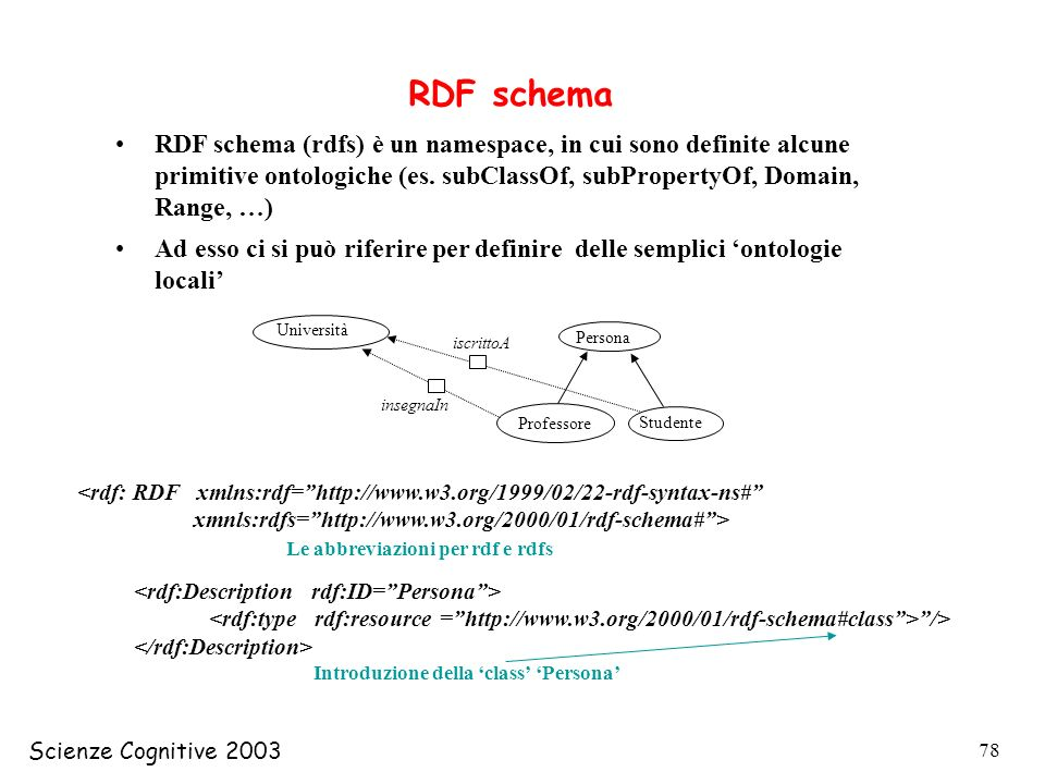 Scienze Cognitive 2003 78 RDF schema RDF schema (rdfs) è un namespace, in cui sono definite alcune primitive ontologiche (es. subClassOf, subPropertyO