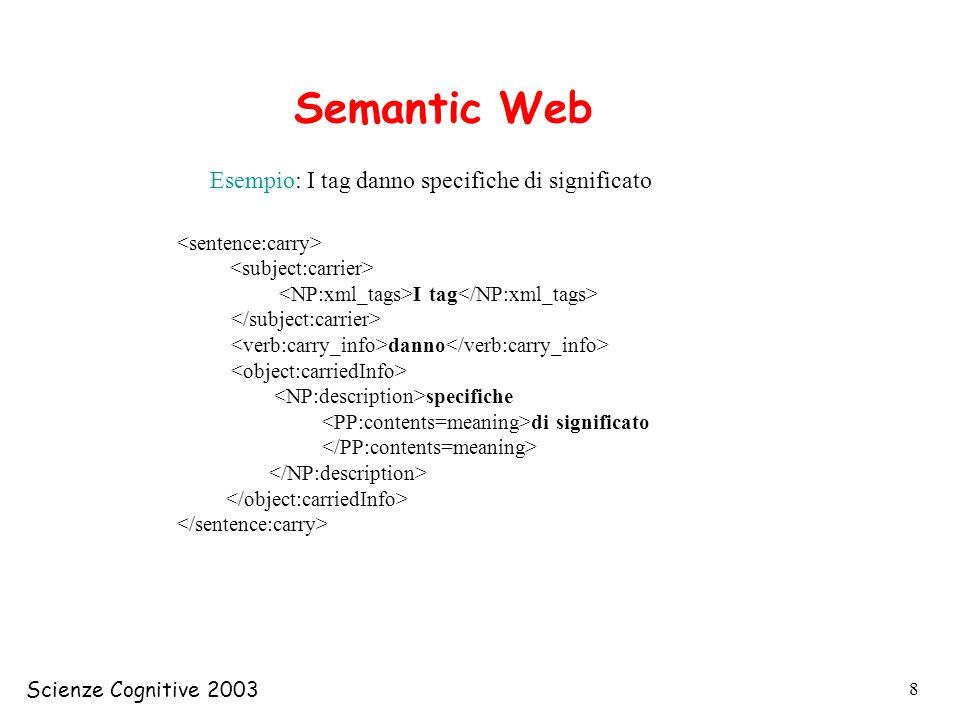 Scienze Cognitive 2003 8 Semantic Web I tag danno specifiche di significato Esempio: I tag danno specifiche di significato