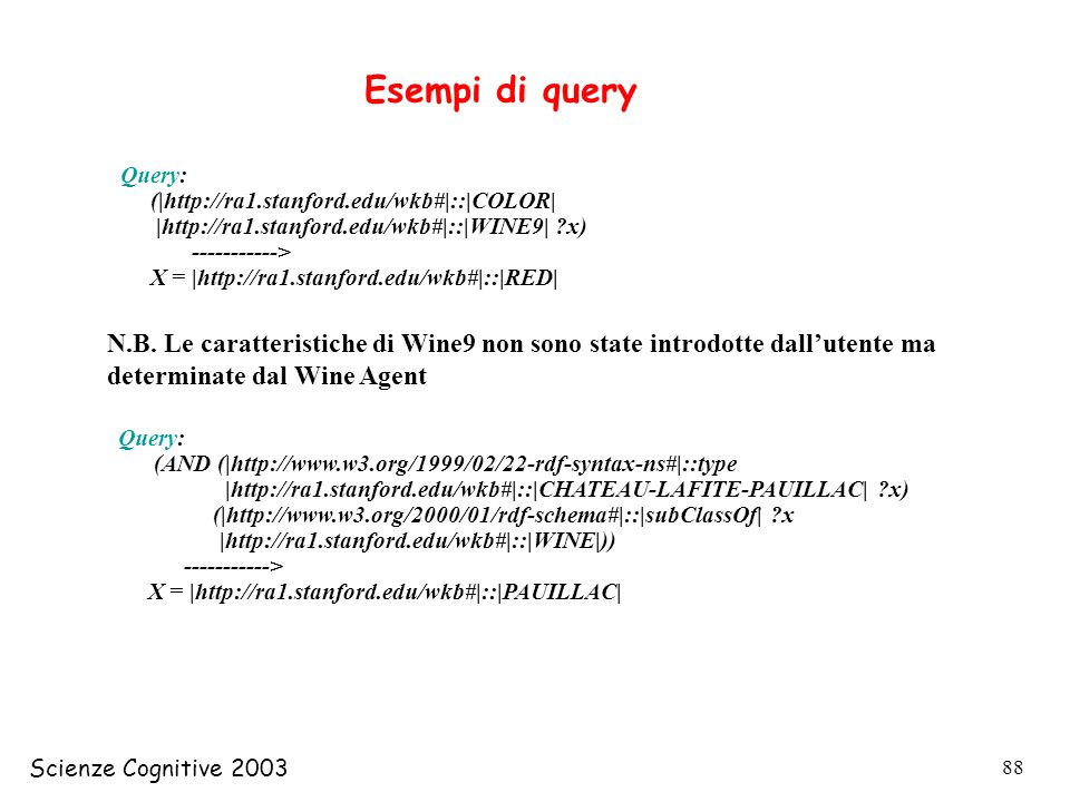 Scienze Cognitive 2003 88 Esempi di query Query: (|http://ra1.stanford.edu/wkb#|::|COLOR| |http://ra1.stanford.edu/wkb#|::|WINE9| ?x) -----------> X = |http://ra1.stanford.edu/wkb#|::|RED| Query: (AND (|http://www.w3.org/1999/02/22-rdf-syntax-ns#|::type |http://ra1.stanford.edu/wkb#|::|CHATEAU-LAFITE-PAUILLAC| ?x) (|http://www.w3.org/2000/01/rdf-schema#|::|subClassOf| ?x |http://ra1.stanford.edu/wkb#|::|WINE|)) -----------> X = |http://ra1.stanford.edu/wkb#|::|PAUILLAC| N.B.