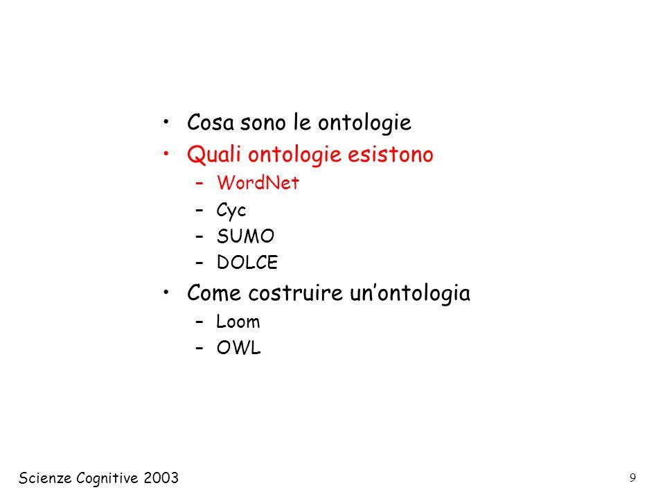 Scienze Cognitive 2003 70 (defmethod trova-agenzia (?x) :situation (citta ?x) :response ((do-retrieve (?c) (for-some ?y (and (ufficio-turistico ?x ?y) (indirizzo ?y ?c))) (format t Un indirizzo di ~a e ~s ~% (first (retrieve ?z (nome ?x ?z))) ?c)))) Metodi Contrariamente ai linguaggi a oggetti standard, i metodi non sono legati agli oggetti, ma globali.
