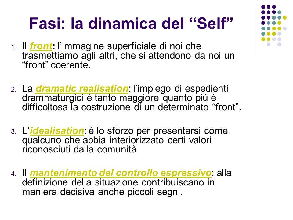 Fasi: la dinamica del Self 1.