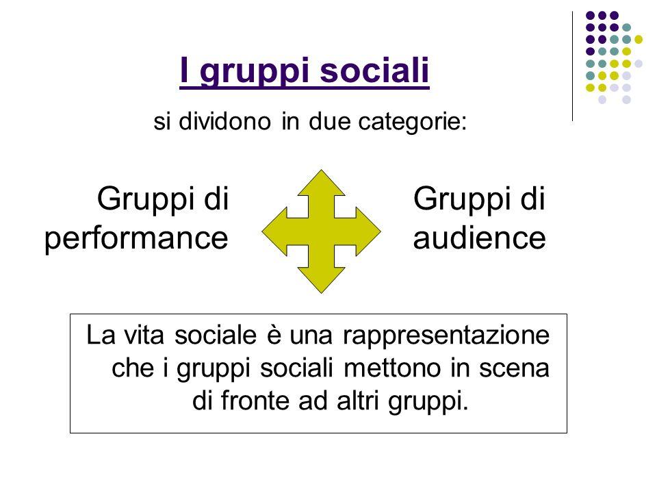 I gruppi sociali La vita sociale è una rappresentazione che i gruppi sociali mettono in scena di fronte ad altri gruppi.