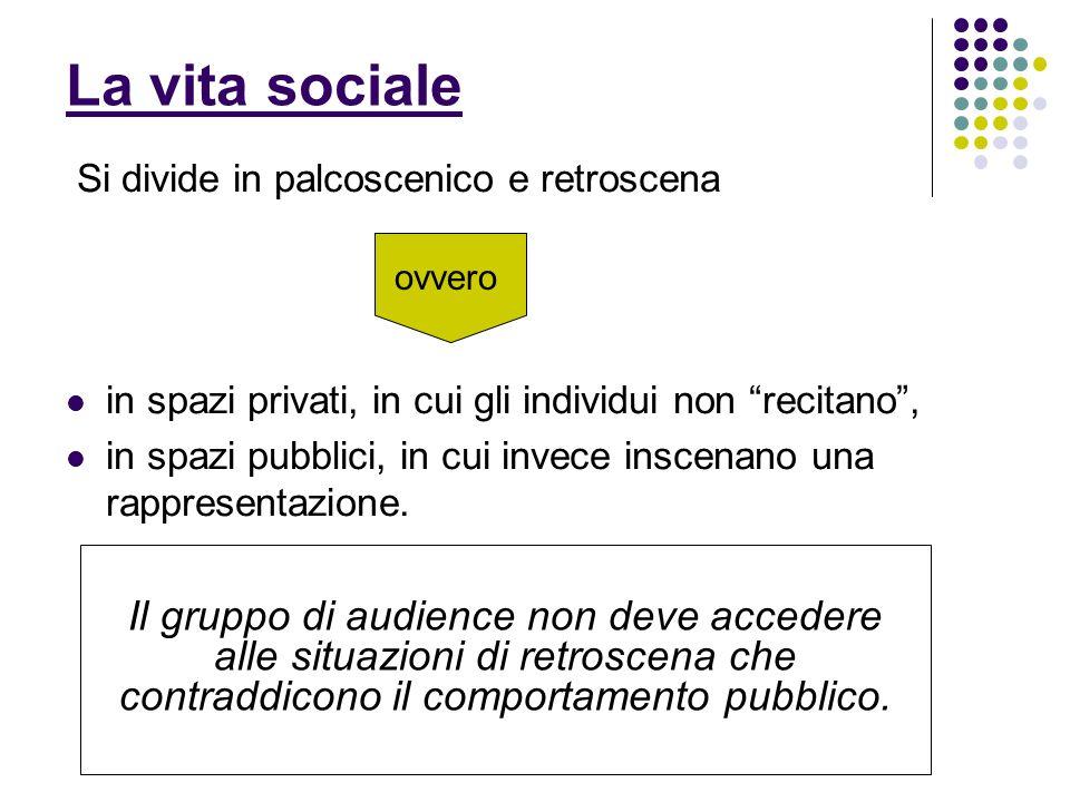 La vita sociale Si divide in palcoscenico e retroscena in spazi privati, in cui gli individui non recitano, in spazi pubblici, in cui invece inscenano una rappresentazione.