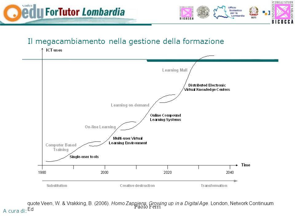 A cura di: Paolo Ferri Il megacambiamento nella gestione della formazione quote Veen, W.