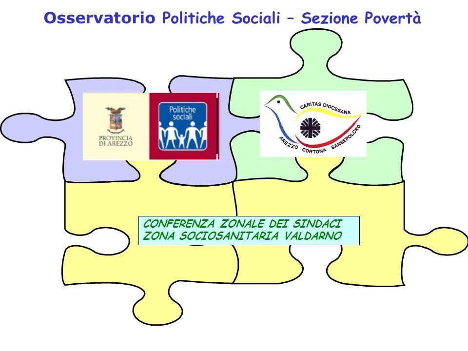 Osservatorio Politiche Sociali – Sezione Povertà CONFERENZA ZONALE DEI SINDACI ZONA SOCIOSANITARIA VALDARNO