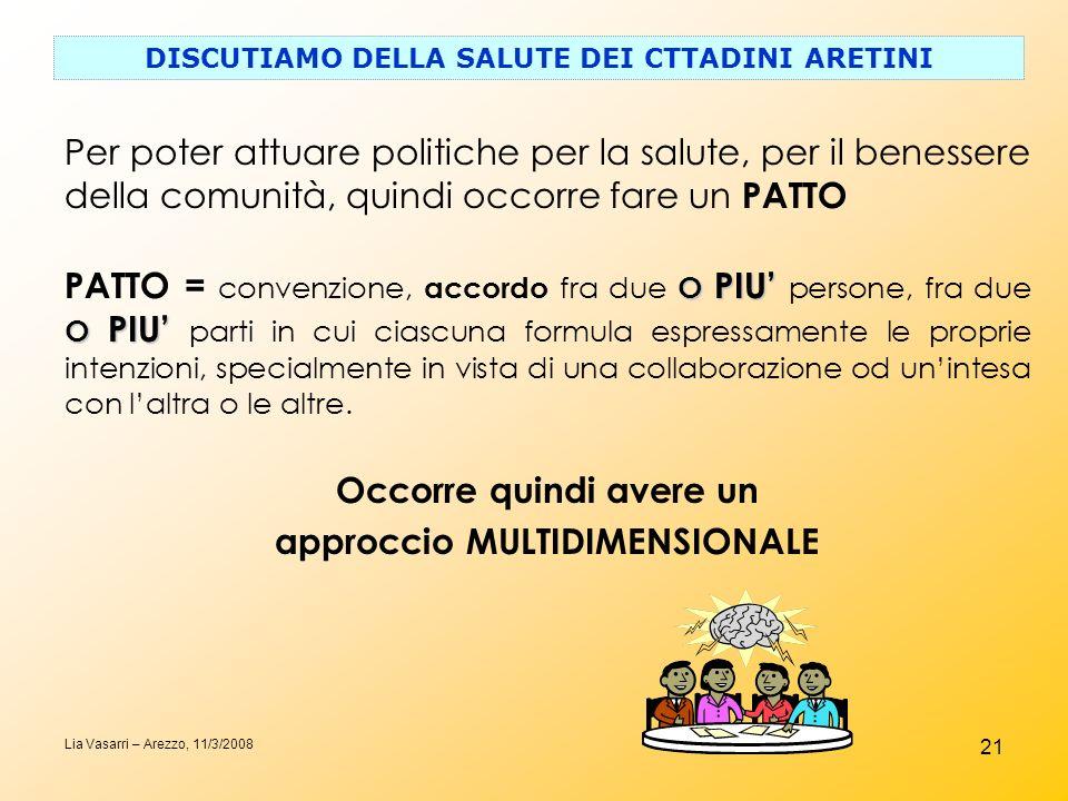 21 DISCUTIAMO DELLA SALUTE DEI CTTADINI ARETINI Lia Vasarri – Arezzo, 11/3/2008 O PIU O PIU PATTO = convenzione, accordo fra due O PIU persone, fra du