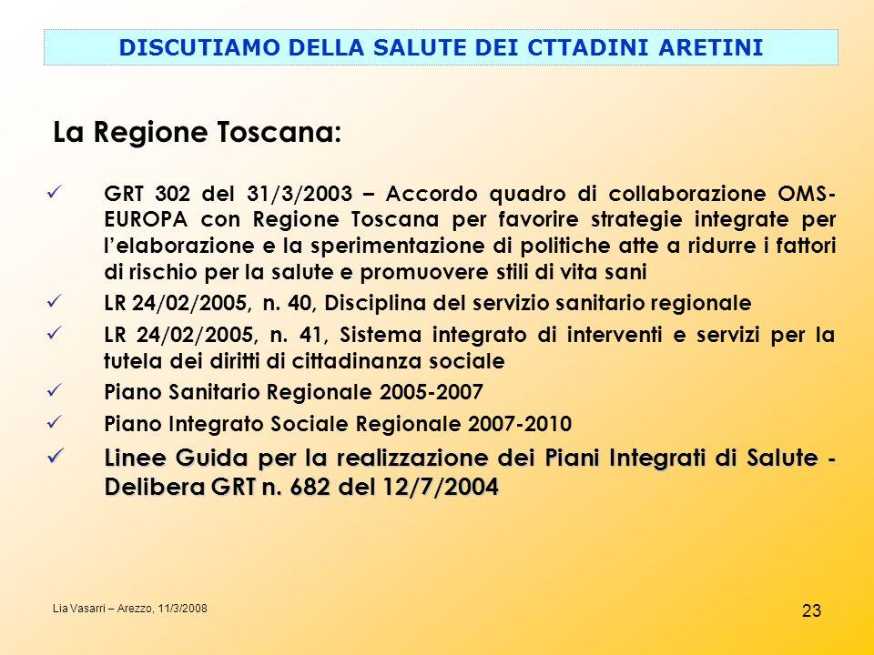 23 DISCUTIAMO DELLA SALUTE DEI CTTADINI ARETINI La Regione Toscana: Lia Vasarri – Arezzo, 11/3/2008 GRT 302 del 31/3/2003 – Accordo quadro di collabor