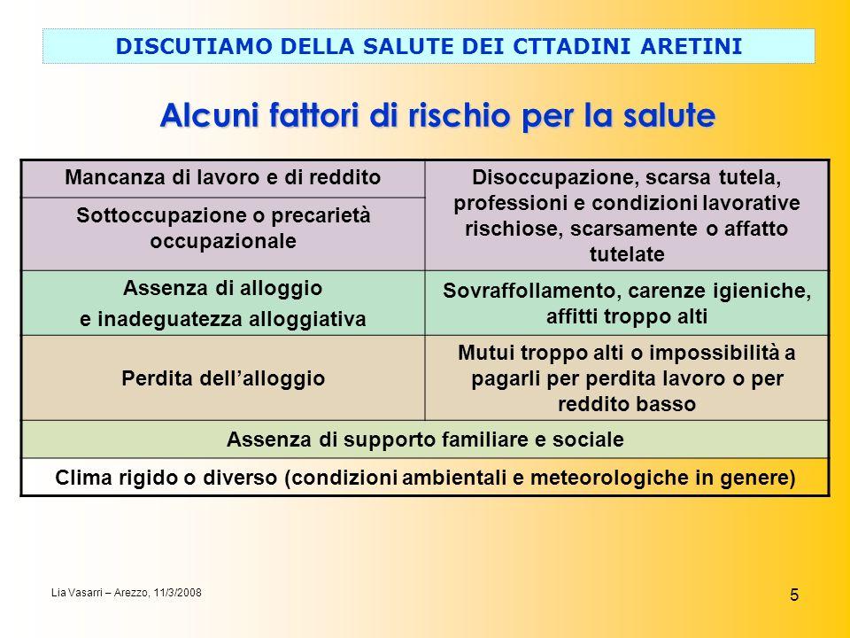 5 Alcuni fattori di rischio per la salute DISCUTIAMO DELLA SALUTE DEI CTTADINI ARETINI Lia Vasarri – Arezzo, 11/3/2008 Mancanza di lavoro e di reddito