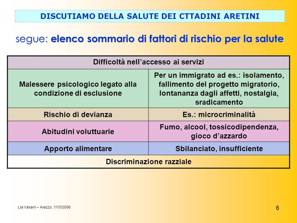 6 segue: elenco sommario di fattori di rischio per la salute DISCUTIAMO DELLA SALUTE DEI CTTADINI ARETINI Lia Vasarri – Arezzo, 11/3/2008 Difficoltà n