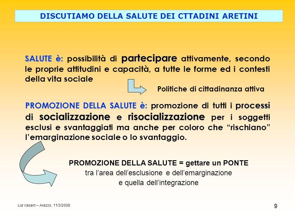 9 SALUTE è: partecipare SALUTE è: possibilità di partecipare attivamente, secondo le proprie attitudini e capacità, a tutte le forme ed i contesti del