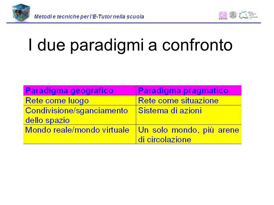 I due paradigmi a confronto Metodi e tecniche per lE-Tutor nella scuola