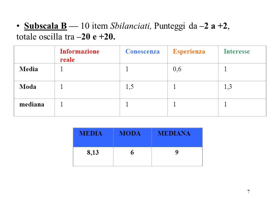 7 Subscala B 10 item Sbilanciati, Punteggi da –2 a +2, totale oscilla tra –20 e +20.