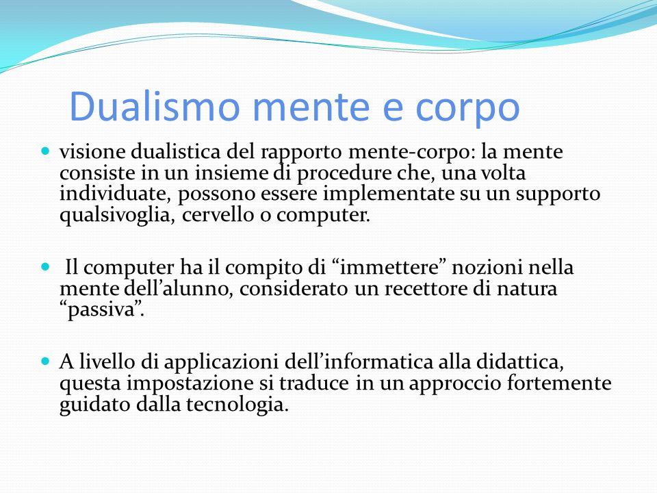 Dualismo mente e corpo visione dualistica del rapporto mente-corpo: la mente consiste in un insieme di procedure che, una volta individuate, possono essere implementate su un supporto qualsivoglia, cervello o computer.