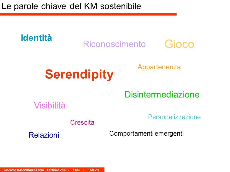 Giacomo Mason/Marco Lotito – Febbraio 2007 -11/40 - KM 2.0 Le parole chiave del KM sostenibile Identità Riconoscimento Serendipity Appartenenza Disint