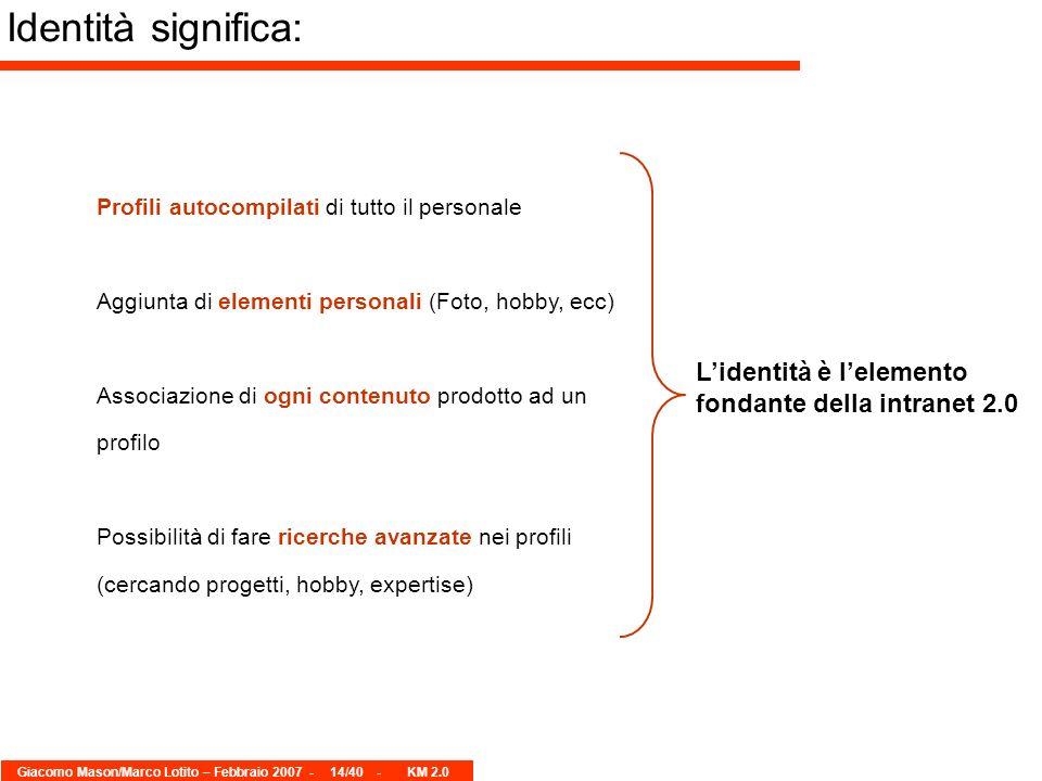Giacomo Mason/Marco Lotito – Febbraio 2007 -14/40 - KM 2.0 Profili autocompilati di tutto il personale Aggiunta di elementi personali (Foto, hobby, ec