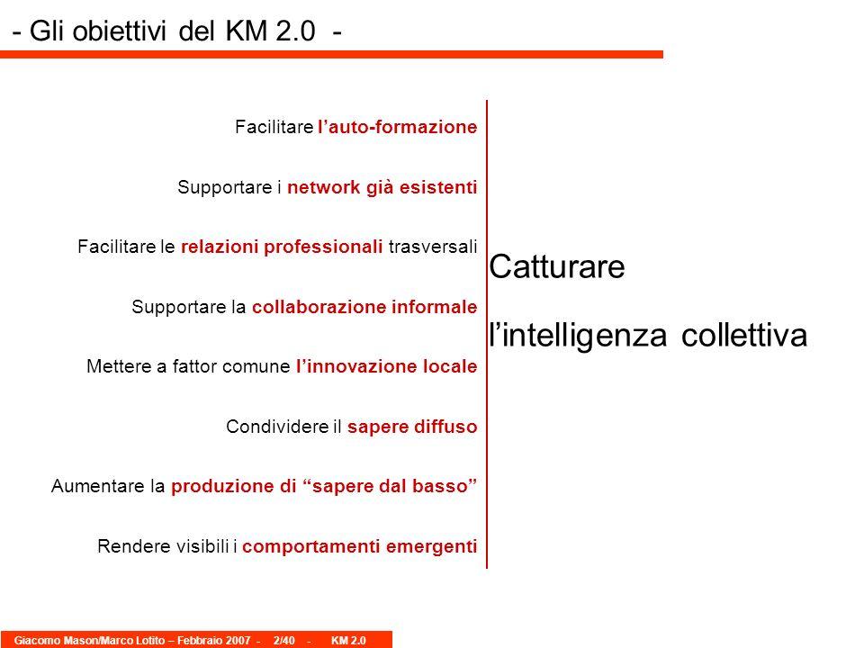 Giacomo Mason/Marco Lotito – Febbraio 2007 -2/40 - KM 2.0 Facilitare lauto-formazione Supportare i network già esistenti Facilitare le relazioni profe