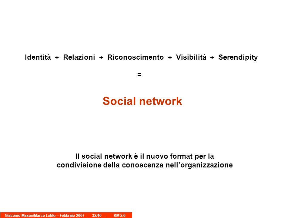 Giacomo Mason/Marco Lotito – Febbraio 2007 -32/40 - KM 2.0 Identità + Relazioni + Riconoscimento + Visibilità + Serendipity = Social network Il social network è il nuovo format per la condivisione della conoscenza nellorganizzazione