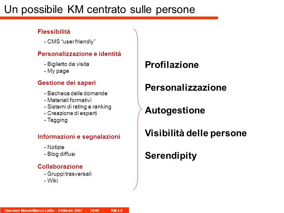 Giacomo Mason/Marco Lotito – Febbraio 2007 -34/40 - KM 2.0 Un possibile KM centrato sulle persone - Bacheca delle domande - Materiali formativi - Sist