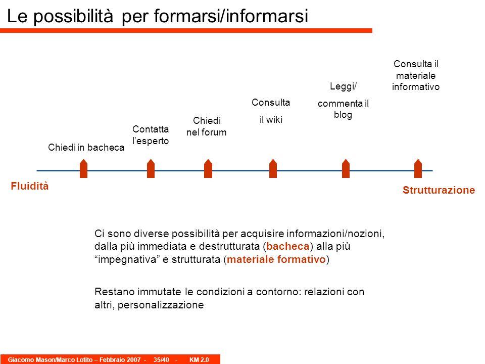 Giacomo Mason/Marco Lotito – Febbraio 2007 -35/40 - KM 2.0 Le possibilità per formarsi/informarsi Fluidità Strutturazione Chiedi in bacheca Consulta i