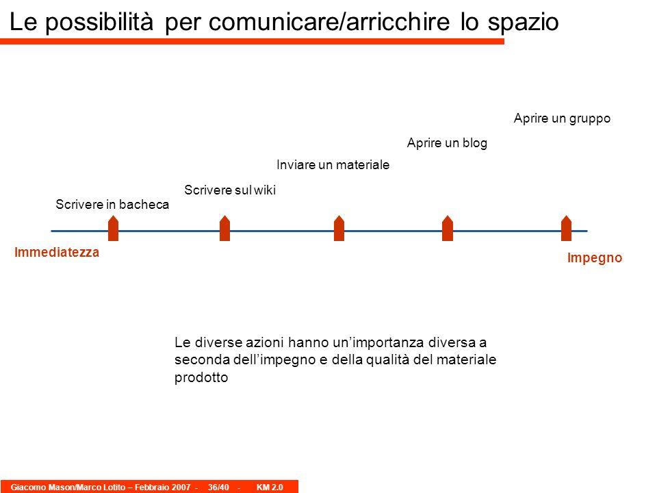 Giacomo Mason/Marco Lotito – Febbraio 2007 -36/40 - KM 2.0 Le possibilità per comunicare/arricchire lo spazio Immediatezza Impegno Aprire un gruppo Ap