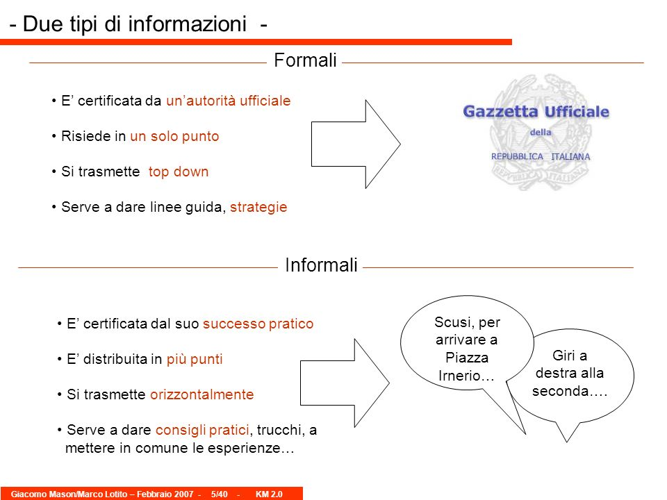 Giacomo Mason/Marco Lotito – Febbraio 2007 -5/40 - KM 2.0 E certificata dal suo successo pratico E distribuita in più punti Si trasmette orizzontalmen