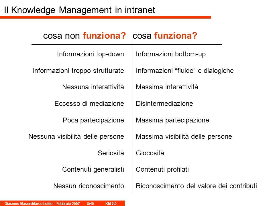 Giacomo Mason/Marco Lotito – Febbraio 2007 -8/40 - KM 2.0 Il Knowledge Management in intranet Informazioni top-down Informazioni troppo strutturate Ne