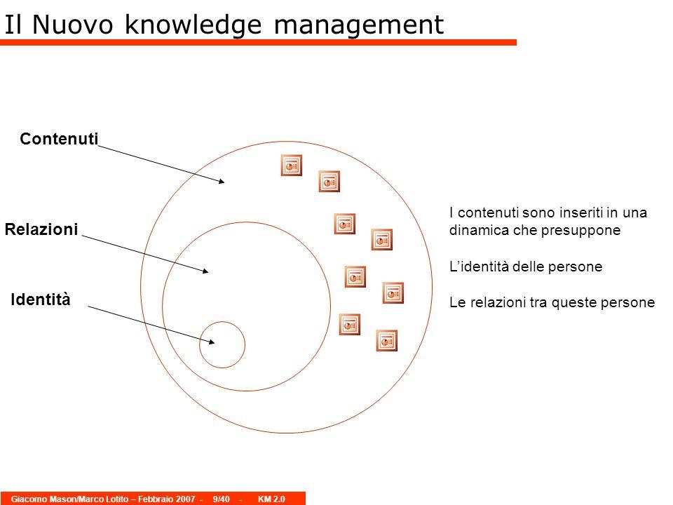 Giacomo Mason/Marco Lotito – Febbraio 2007 -9/40 - KM 2.0 Il Nuovo knowledge management Identità Relazioni Contenuti I contenuti sono inseriti in una