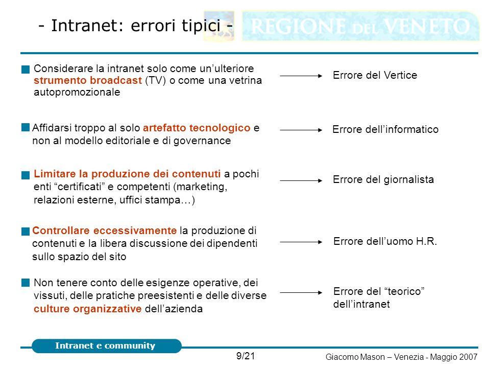 20/21 Giacomo Mason – Venezia - Maggio 2007 Intranet e community - Come misurare il successo nella nuova intranet.