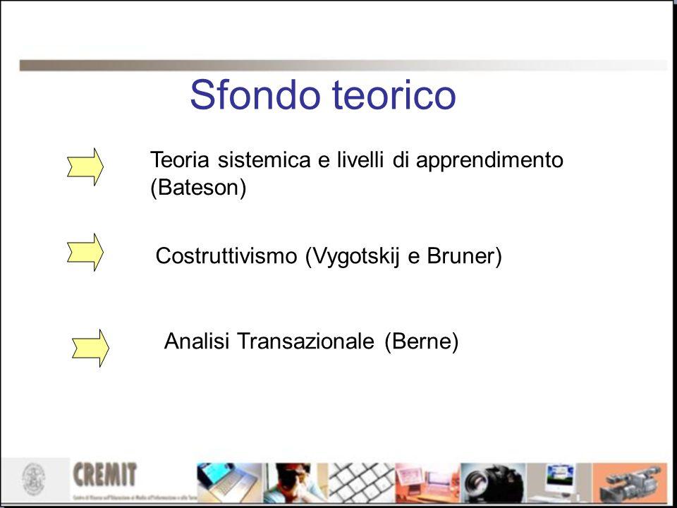 Sfondo teorico Costruttivismo (Vygotskij e Bruner) Teoria sistemica e livelli di apprendimento (Bateson) Analisi Transazionale (Berne)