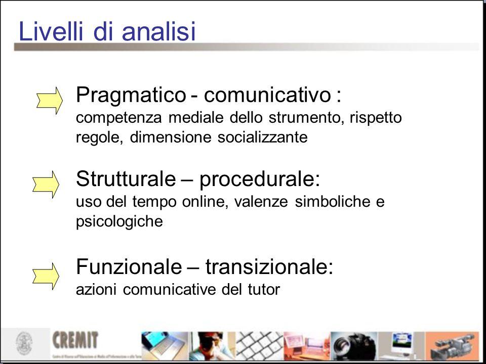 Livelli di analisi Pragmatico - comunicativo : competenza mediale dello strumento, rispetto regole, dimensione socializzante Strutturale – procedurale