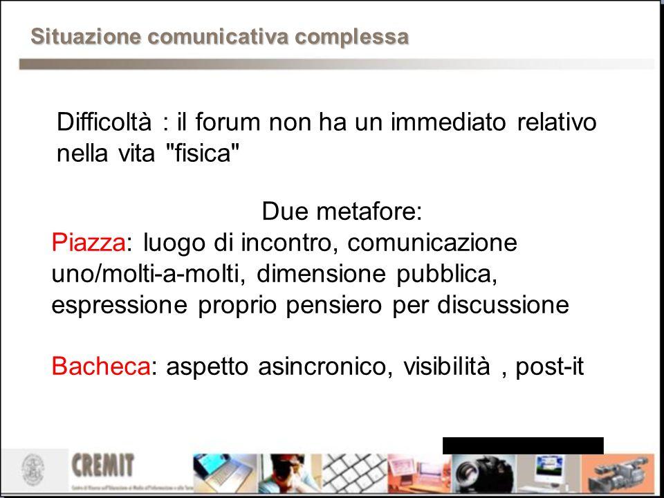 Situazione comunicativa complessa Difficoltà : il forum non ha un immediato relativo nella vita