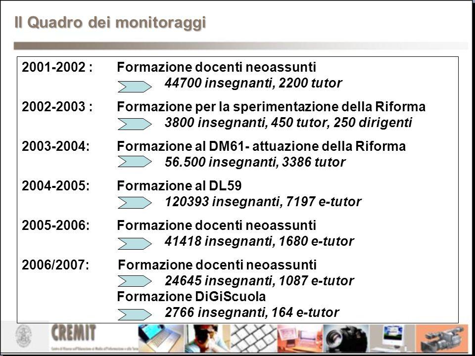 Il Quadro dei monitoraggi 2001-2002 : Formazione docenti neoassunti 44700 insegnanti, 2200 tutor 2002-2003 : Formazione per la sperimentazione della R