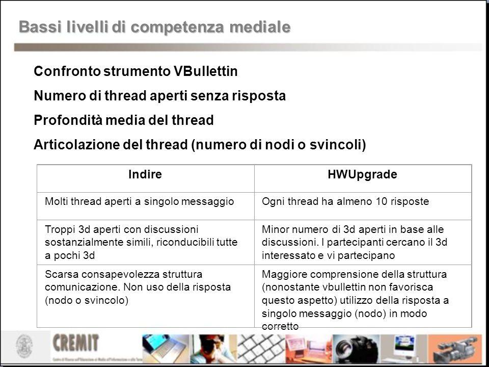 IndireHWUpgrade Molti thread aperti a singolo messaggioOgni thread ha almeno 10 risposte Troppi 3d aperti con discussioni sostanzialmente simili, rico