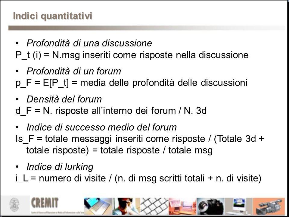 Profondità di una discussione P_t (i) = N.msg inseriti come risposte nella discussione Profondità di un forum p_F = E[P_t] = media delle profondità de