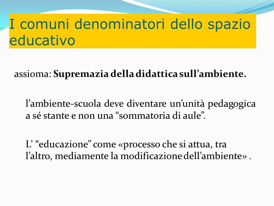 I comuni denominatori dello spazio educativo assioma: Supremazia della didattica sullambiente.