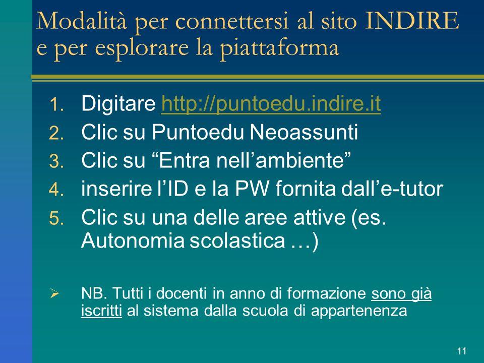 11 Modalità per connettersi al sito INDIRE e per esplorare la piattaforma 1.