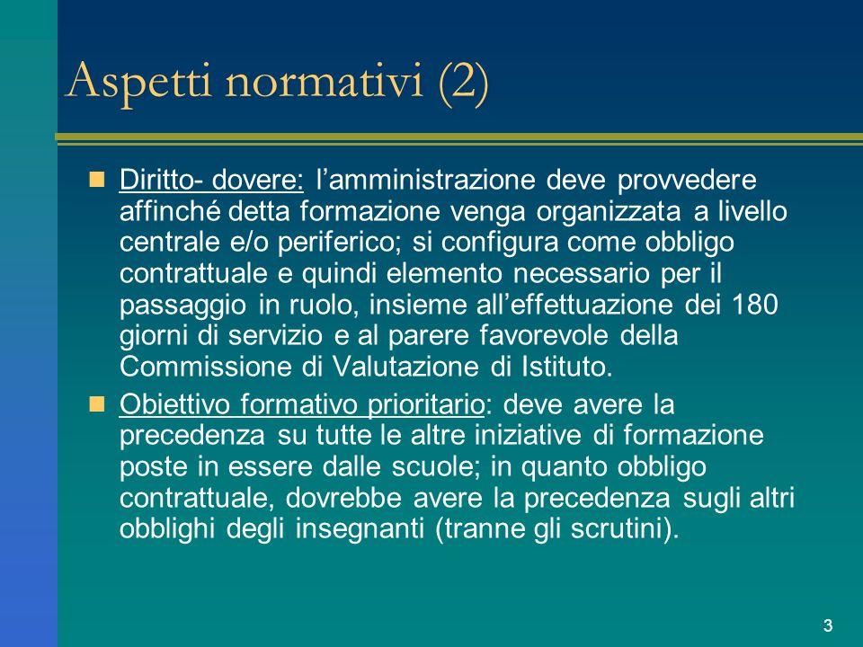 4 Aspetti normativi (3) Personalizzazione dei percorsi: 1.