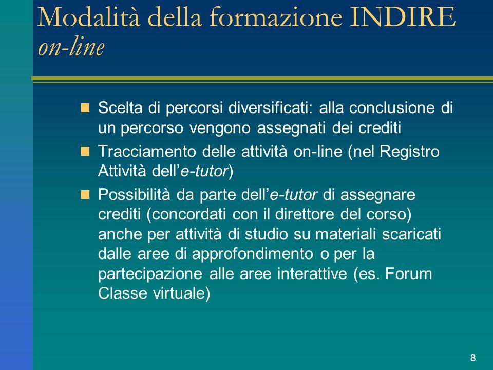 9 Esplorazione della Piattaforma INDIRE Simulazione di interattività (Forum, mailing-list…) Progettazione personale (o di gruppo) del percorso di formazione Condivisione delle esperienze didattico - metodologiche relative alle aree tematiche prioritarie Azioni della formazione in presenza