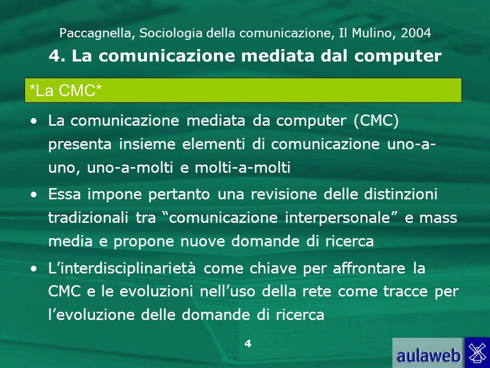 4 Paccagnella, Sociologia della comunicazione, Il Mulino, 2004 4. La comunicazione mediata dal computer La comunicazione mediata da computer (CMC) pre