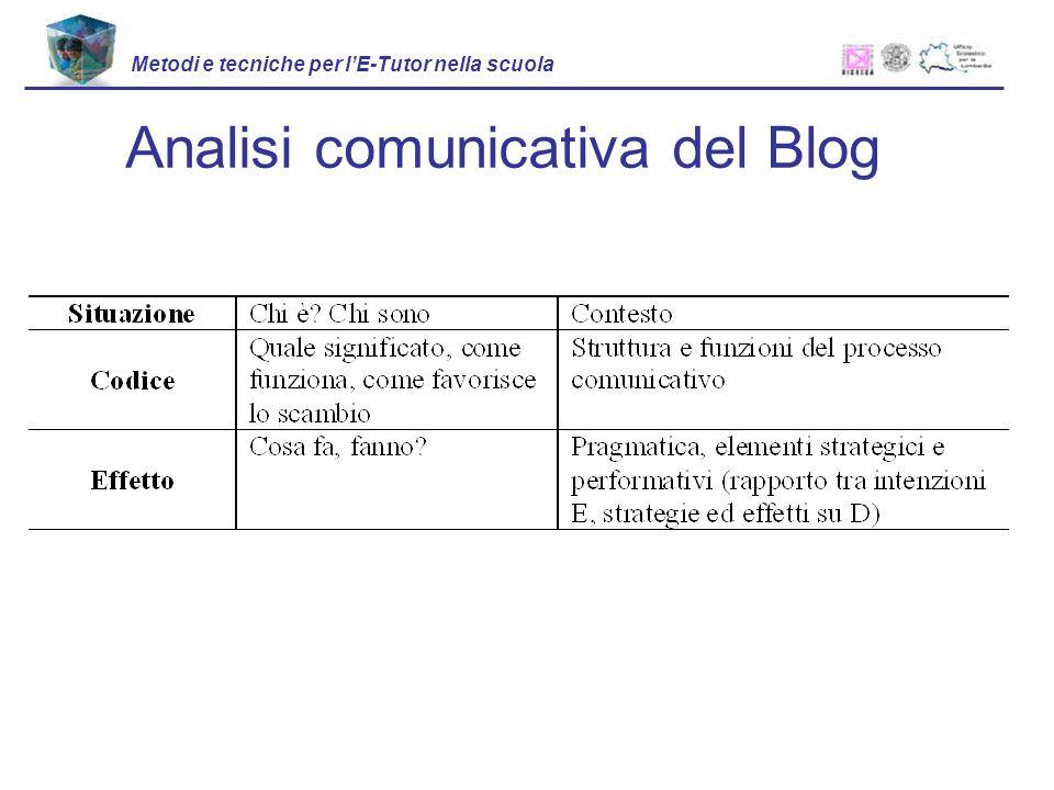 Analisi comunicativa del Blog Metodi e tecniche per lE-Tutor nella scuola Sistema di regole che rende possibile la comunicazione.