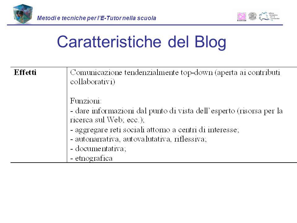 Caratteristiche del Blog Metodi e tecniche per lE-Tutor nella scuola
