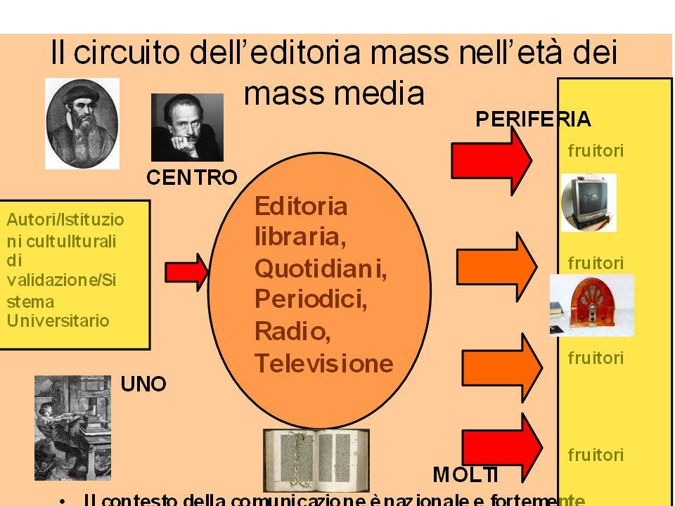 Risposta quattro La risposta di McLuhan, in Laws of Media, era secca: ogni forma mediatica portata al limite del suo potenziale, inverte le sue caratteristiche (McLuhan, 1988, p.vii,).