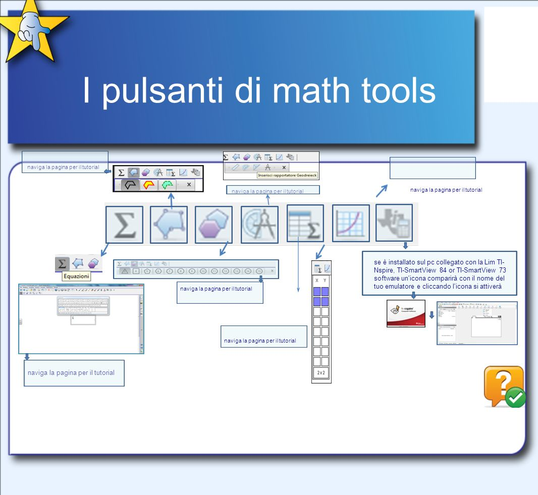 I pulsanti di math tools se è installato sul pc collegato con la Lim TI- Nspire, TI-SmartView 84 or TI-SmartView 73 software un'icona comparirà con il