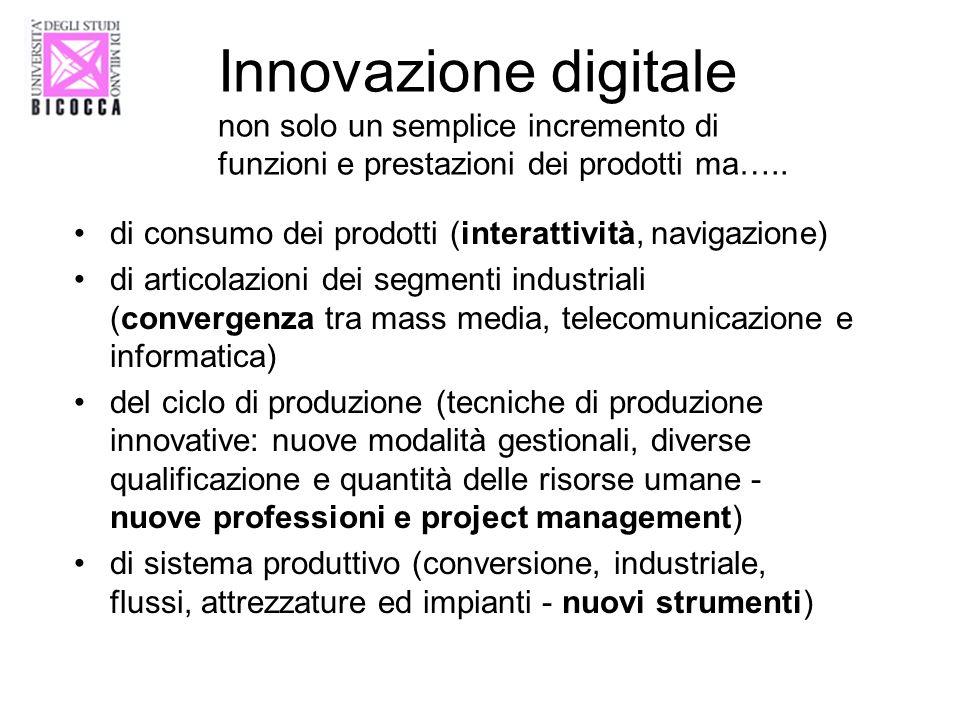 Innovazione digitale non solo un semplice incremento di funzioni e prestazioni dei prodotti ma….. di consumo dei prodotti (interattività, navigazione)