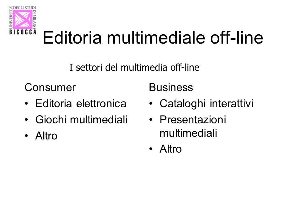 I settori del multimedia off-line Consumer Editoria elettronica Giochi multimediali Altro Business Cataloghi interattivi Presentazioni multimediali Al
