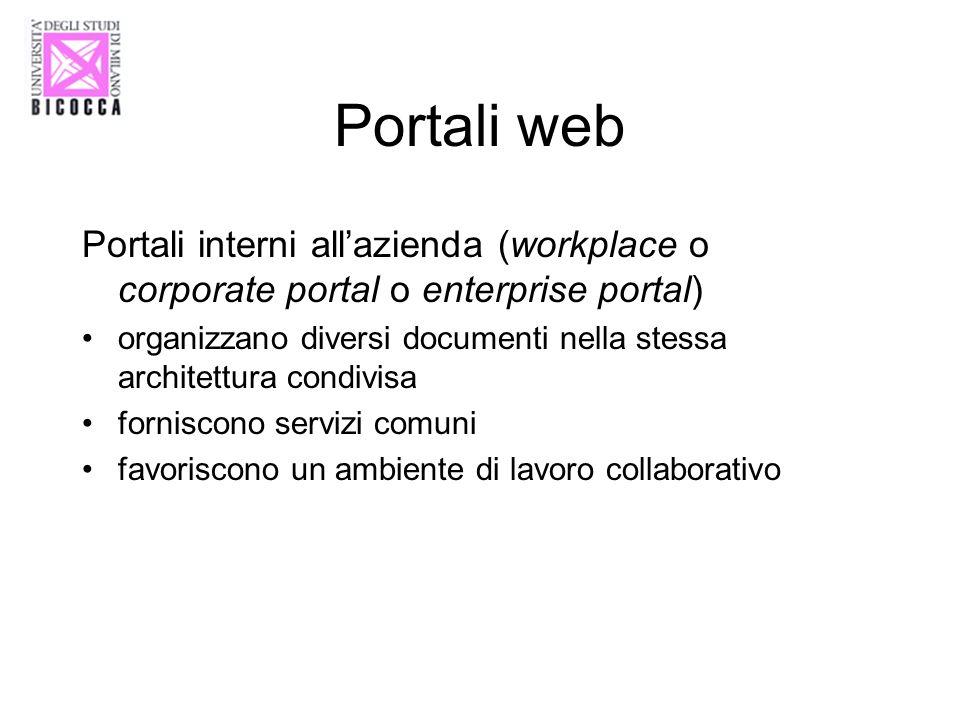 Portali web Portali interni allazienda (workplace o corporate portal o enterprise portal) organizzano diversi documenti nella stessa architettura cond