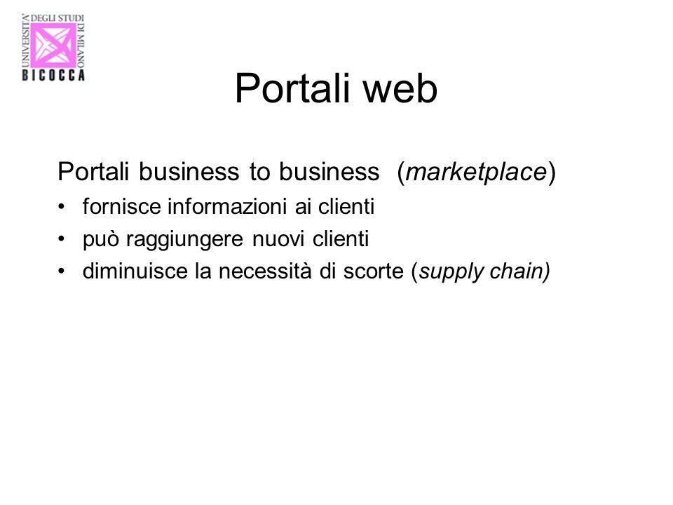 Portali web Portali business to business (marketplace) fornisce informazioni ai clienti può raggiungere nuovi clienti diminuisce la necessità di scort
