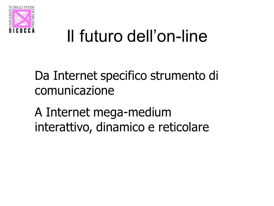 Il futuro dellon-line Da Internet specifico strumento di comunicazione A Internet mega-medium interattivo, dinamico e reticolare